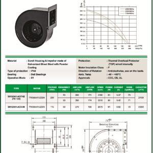 SH120A1-AGT-02 FD-120